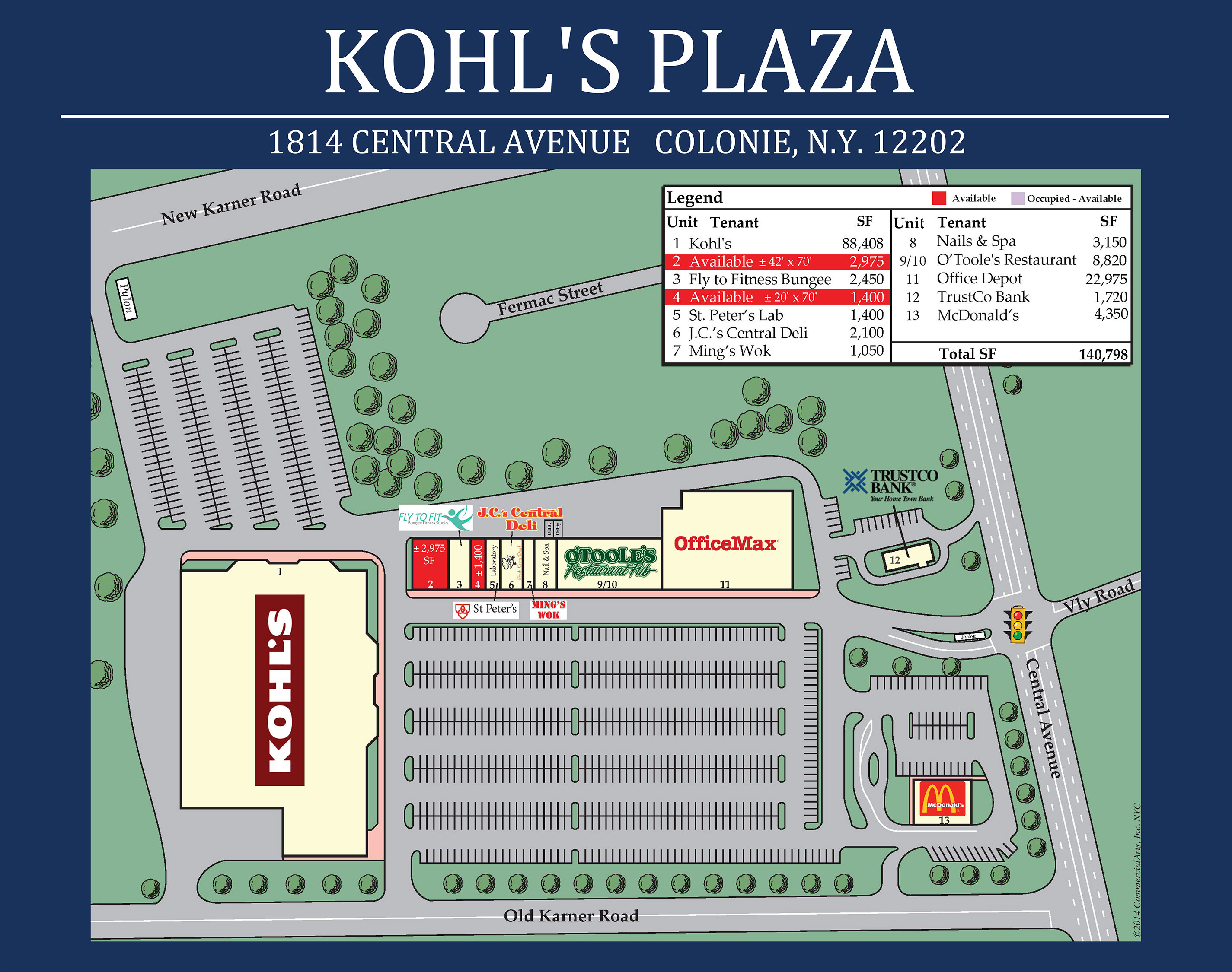 Heidenberg Properties Group | Kohl's Plaza